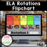 Reading (ELA) Rotations (Flipchart)