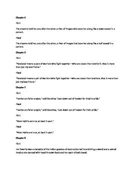 Daily Fix It Grammar, Spelling and Quote Analysis for City of Bones