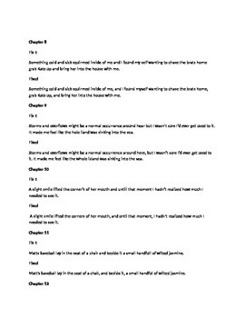 Daily Fix It Grammar and Quote Analysis for Dark Water Rising by Hale