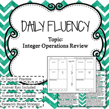 Daily Fluency Practice: Integers Operations Review