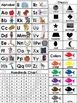 Daily Folder/Binder Study Guide (Fish Theme)