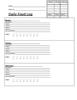 daily food log by biology boutique teachers pay teachers