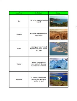 Daily Google Drive: Week 5 Landforms