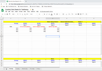 Daily Google Sheets For Easy Data Collection In Speech Teletetherapy