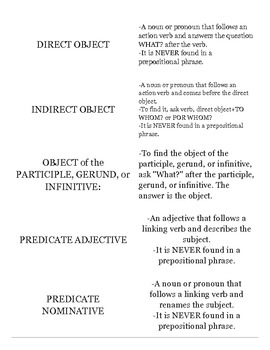 Daily Grammar Practice (DGP) Tuesday Notes Key Vocab Flashcards