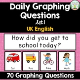 Daily Graphing Questions - Set 1 - UK English Spellings
