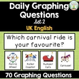 Daily Graphing Questions - Set 2 - UK English Spellings