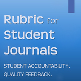 Daily Journal Entry Rubric