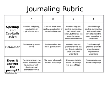 Daily Journaling Activity Rubric