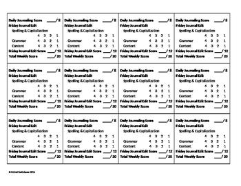 Daily Journaling Activity Score Sheet