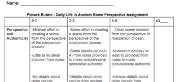 Daily Life in Rome Research Activity and Assignment Rubrics