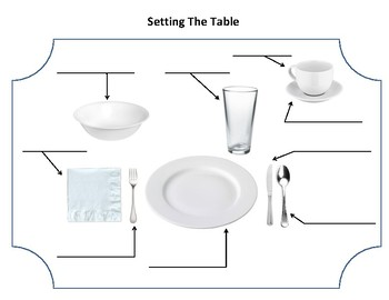 Daily Living Skills/Life Skills: Table Setting