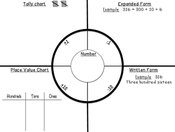 Daily Math & Calendar Sheets