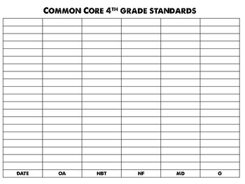 Daily Math Common Core Review {All Standards Each Day}
