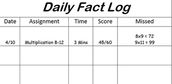 Daily Math Fact Log