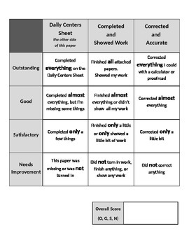 Daily Math Literacy Centers Accountability Sheet with Rubric