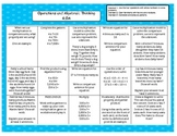 Daily Math Prompts: Grade 4 Common Core Aligned! HOME SCHO