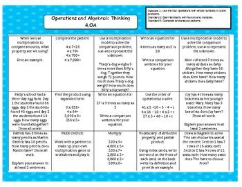 Daily Math Prompts: Grade 4 Common Core Aligned!