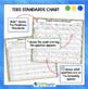 Daily 3rd Grade STAAR Math Review Freebie - New Math TEKS