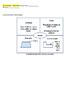 Daily Math Sheet Template