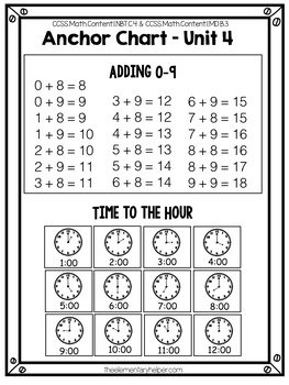 Math Daily Work for First Grade