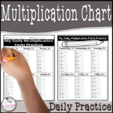 Daily Multiplication Practice Chart