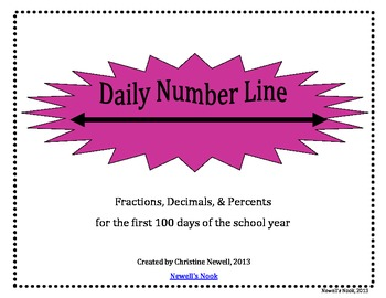 Daily Number Line with Fractions, Decimals and Percents