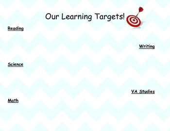 """Daily Objectives Poster """"Learning Targets"""""""