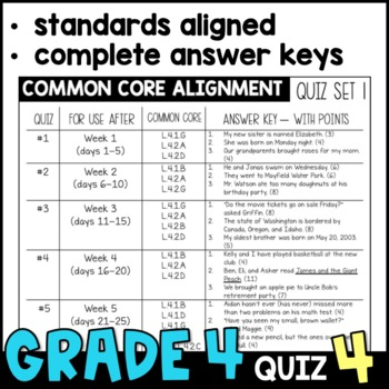 Daily Oral Language (DOL) Quiz Set #4: Aligned to 4th Grade Common Core