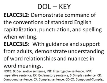 Daily Oral Language - Grades 3-5 - Common Core & Georgia Performance Standards