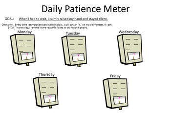 Daily Patience Meter