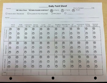 Daily Point Sheet