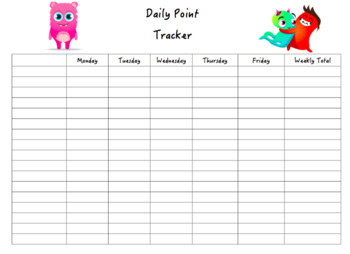 Daily Points Tracker-One Week