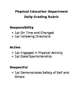 Daily Points in Physical education