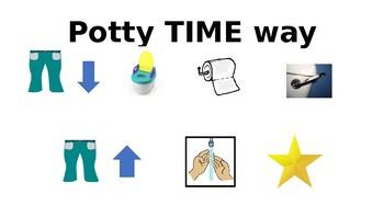 Daily Potty chart