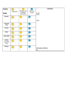 Daily Progress Chart