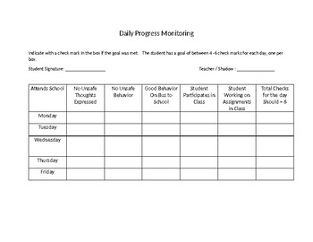 Daily Progress Monitoring Log for Students That commit Unsafe Behaviors