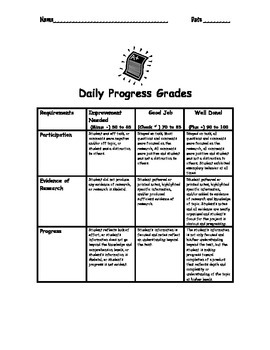 Daily Progress Rubric