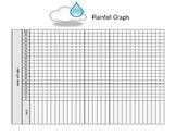 Daily Rainfall Graph Worksheet