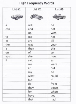 Daily Reading Drills - High Frequency Words