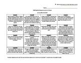 Daily Reading Response Journal Ideas Sheet 2
