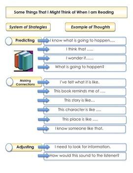 Daily Reading Strategies