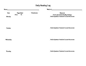 Daily Reading Strategies Log