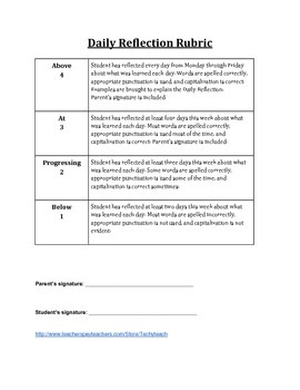 Daily Reflection and Scoring Rubric