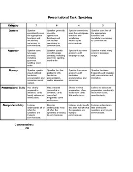 Integrated Performance Assessment: Daily Routines