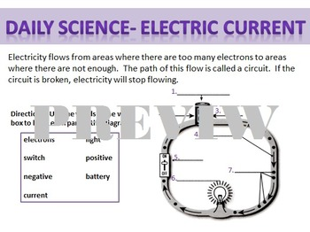 Daily Science- Electricity- Electric Circuits and Currents