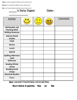 Daily Smile Behavior Chart