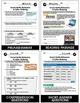 Daily Social & Workplace Skills: Social Media Behaviors &