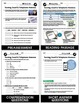 Daily Social & Workplace Skills: Texting, Email & Telephon