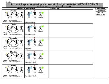 Daily Student Behavior, Homework, and Work Habits Data
